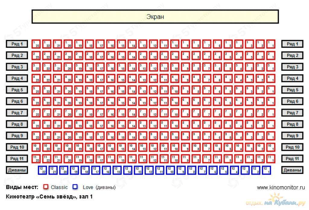 Схема мест в IMAX-зале и